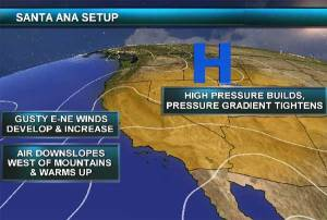 santa ana winds bring fear